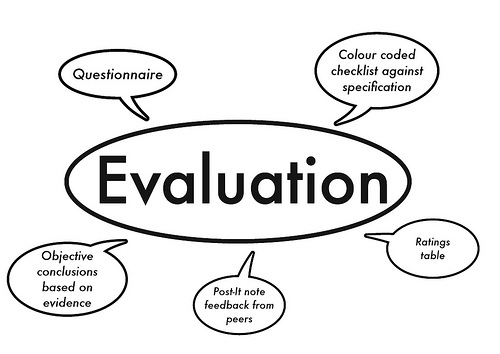 Evaluation_graphic